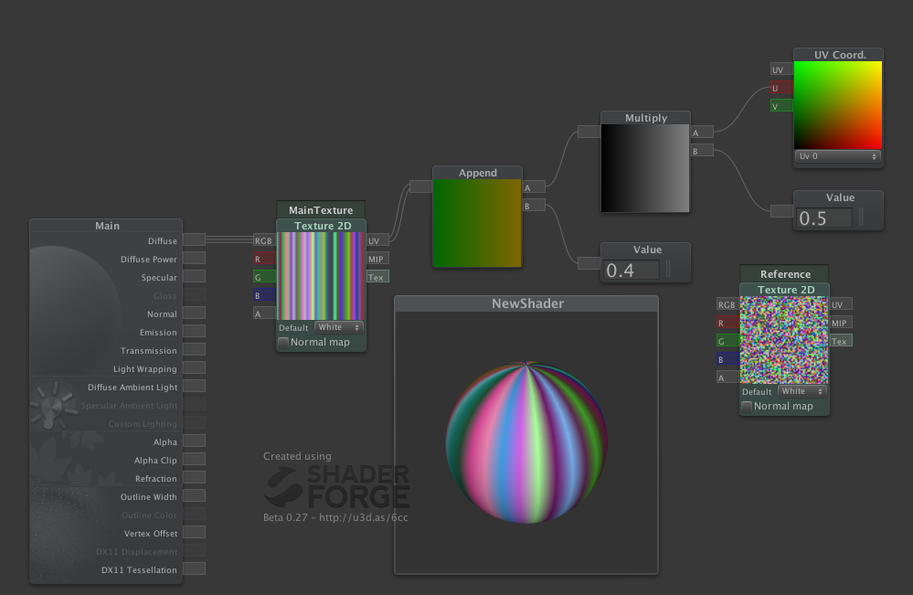 UV Scaling & Offset - Shader Forge Wiki