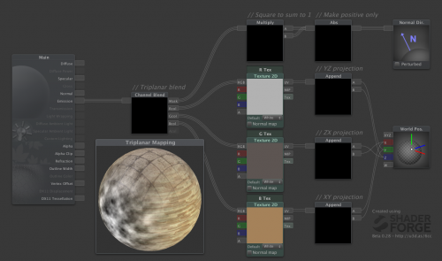Triplanar mapping.png